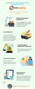 5 Simple Reason to Hire Construction Equipment from Hireseeking